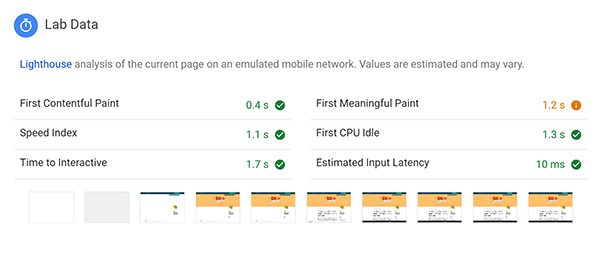 Screenshot of Lab Data in Google PageSpeed Insights