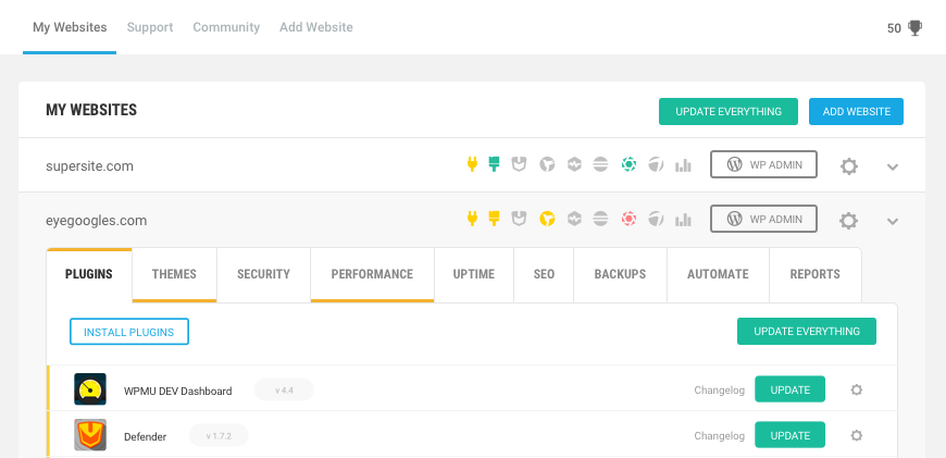 The Hub - Complete WordPress Site Management Solution